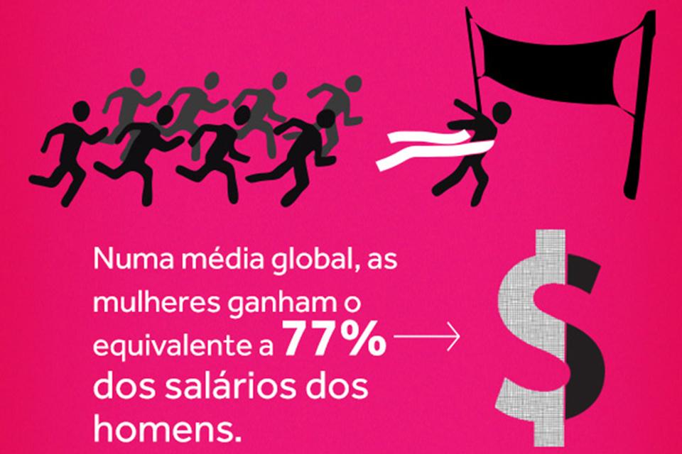 Televisao da guine bissau online dating 6