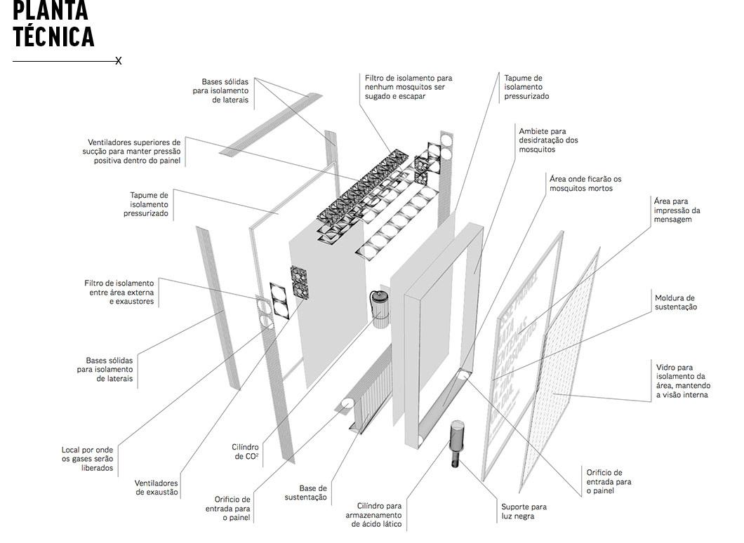 A descrição técnica do projeto. (Imagem: Reprodução B9)